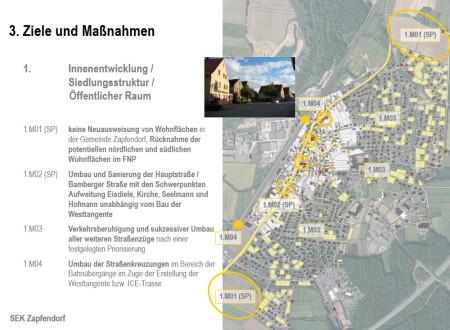 SEK Zapfendorf Abschlusspräsentation 1