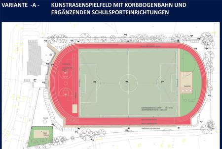 Sportplatz Baunach 2015