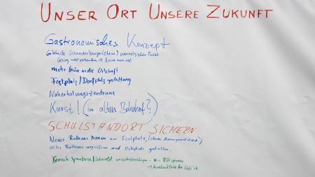 Güßbach Aktiv ISEK Breitengüßbach 2015
