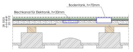 Rathaus Hallstadt Bodenaufbau 2015