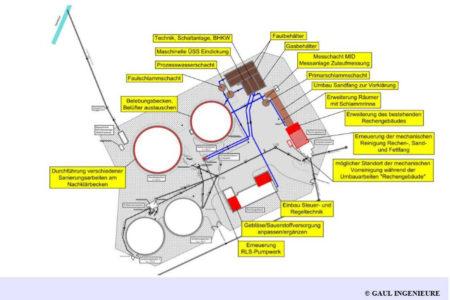 gemeinderat-breitenguessbach-2016-klaeranlage-1